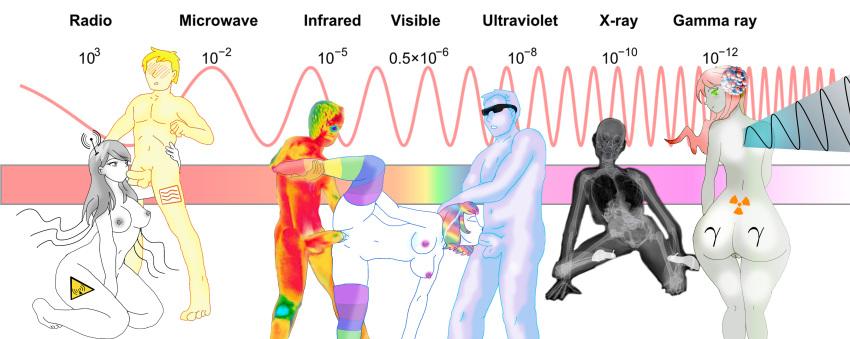 x-ray blowjob gif Breath of the wild riju age